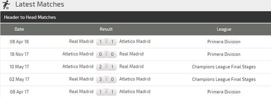 Lịch thi đấu Siêu cúp châu Âu: Trận cầu buộc phải thắng của Real Madrid ảnh 3