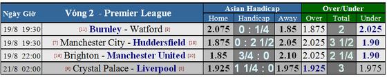 Brighton Hove Albion – Manchester United: Quỷ đỏ khao khát phục thù ảnh 1