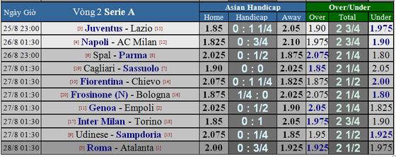 Lịch thi đấu Serie A ngày 25 và 26-8 ảnh 4