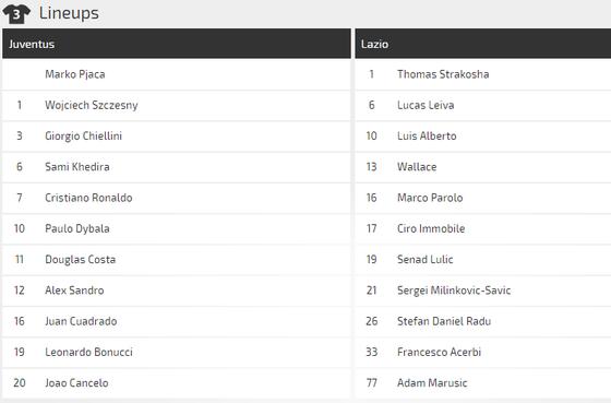 Juventus - Lazio: Quyền lực Lão Phu nhân ảnh 2