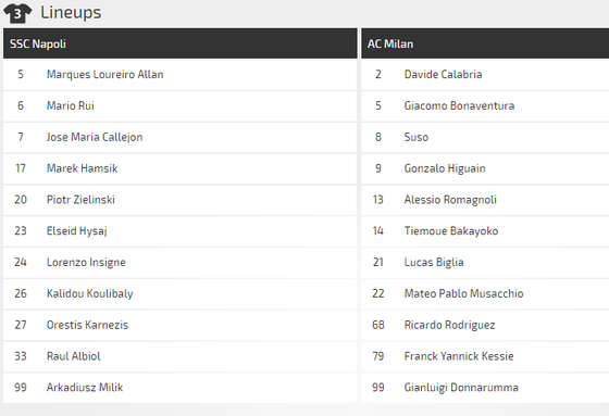 Napoli - AC Milan: Đòn phép của Ancelotti ảnh 1