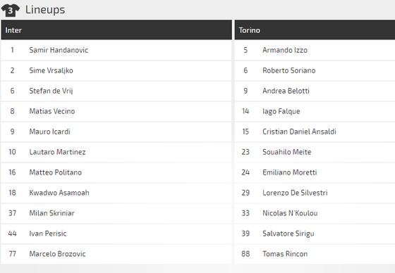 Inter Milan - Torino: Khi Nezazzurri quật khởi  ảnh 2