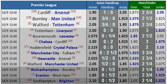 Burnley - Manchester United: Jose Mourinho buộc phải thắng ảnh 1
