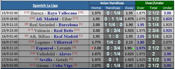 Real Sociedad - Barcelona: Valverde loại Messi khỏi đội hình ảnh 2