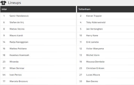 Inter Milan - Tottenham: Icardi đương đầu Harry Kane ảnh 2