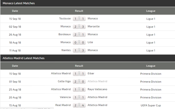 Monaco - Atletico Madrid: Bản lĩnh Griezmann ảnh 4