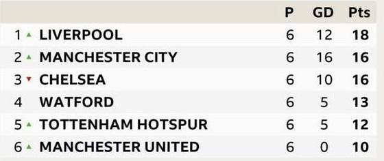 (TRỰC TIẾP) West Ham - Chelsea: Ngăn làn sóng dữ ảnh 7