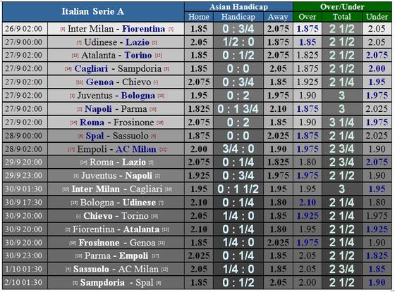 Juventus - Bologna: Chào đón cặp song sát Ronaldo - Dybala ảnh 4