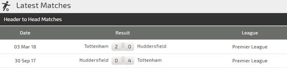 Huddersfield Town - Tottenham: Ngày của Harry Kane ảnh 4