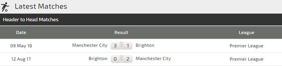 Manchester City - Brighton: Pháo hoa ở Etihad ảnh 4