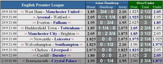 West Ham - Manchester United: Cơn khủng hoảng chưa dừng lại ảnh 4