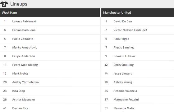West Ham - Manchester United: Cơn khủng hoảng chưa dừng lại ảnh 1