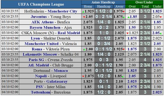 Lịch thi đấu Champions League ngày 2-10 ảnh 5