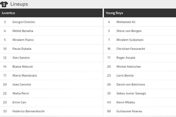 Juventus - Young Boys: Đêm của Paulo Dybala ảnh 2