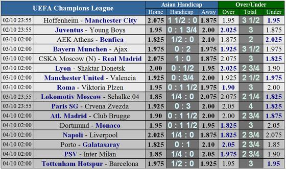 Lịch thi đấu Champions League ngày 2-10 ảnh 3