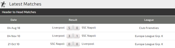 Napoli - Liverpool: Cuộc đấu cân não giữa Ancelotti và Klopp ảnh 3