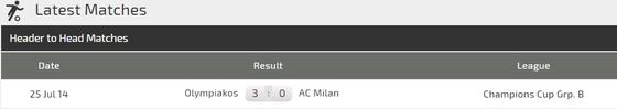 AC Milan - Olympiacos: Chờ xem cặp song sát Higuain - Cutrone ảnh 1
