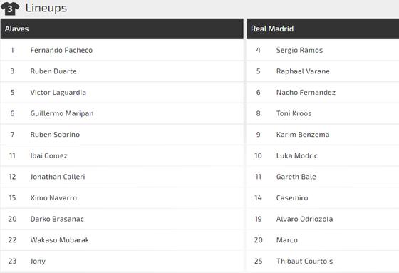 Alaves - Real Madrid: Chờ đợi bộ đôi Asensio - Bale tỏa sáng ảnh 2