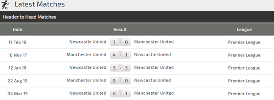 Man.United – Newcastle: Quỷ đỏ hồi sinh ảnh 4
