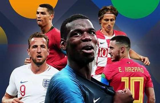 Lịch thi đấu bóng đá quốc tế ngày 11 và 12-10 (Trước giờ bóng lăn)