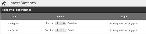 Nga - Thụy Điển: Gấu Nga lên luôn từ dạo ấy ảnh 2
