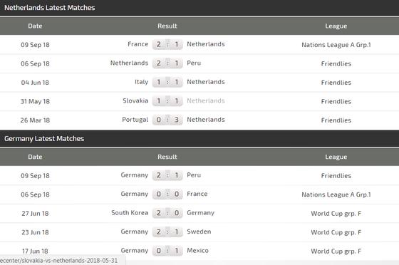 Hà Lan - Đức: Trận derby không cân sức ảnh 5