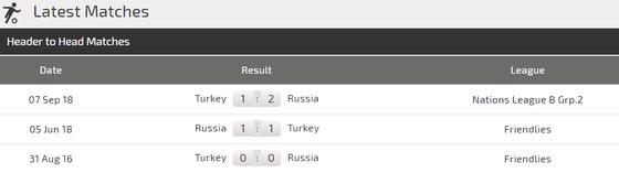 Nga - Thổ Nhĩ Kỳ: Tranh ngôi đầu bảng ảnh 3
