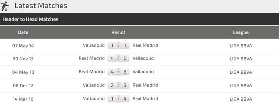 Real Madrid - Valladollid: Khoảng cách nhỏ nhoi ảnh 2