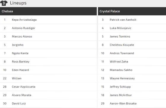 Chelsea - Crystal Palace: The Blues vùi dập Đại bàng ảnh 3