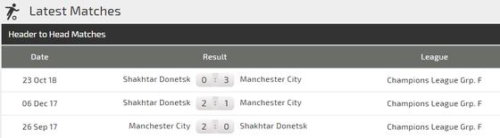 Manchester City - Shakhtar Donetsk: Hai bàn là quá đủ ảnh 3