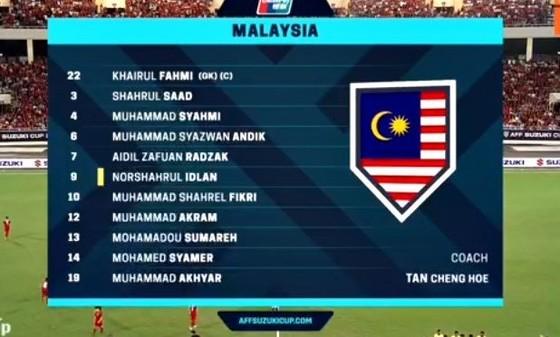 (Trực tiếp) Việt Nam - Malaysia 0-0 ảnh 6