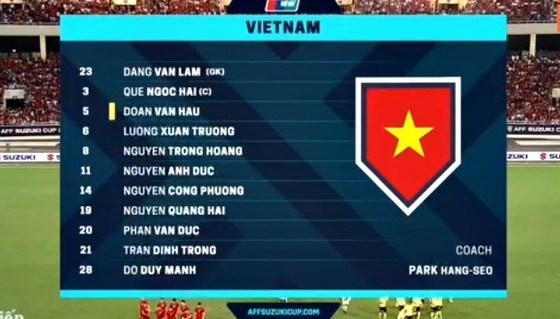 (Trực tiếp) Việt Nam - Malaysia 0-0 ảnh 5