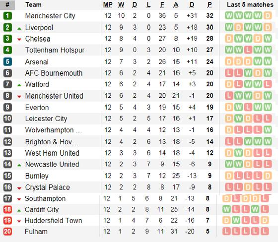 Man United - Crystal Palace: Quỷ đỏ sẽ lại thắng nhọc ảnh 6
