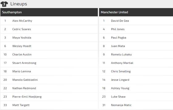 Southampton - Man United: Khi Pogba và Lukaku trở lại đội hình ảnh 2