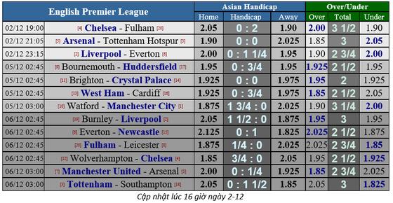 Arsenal - Tottenham: Máu lửa trận derby London ảnh 1