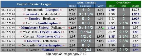 Leicester City - Tottenham: Coi chừng Cáo xơi Gà! ảnh 7