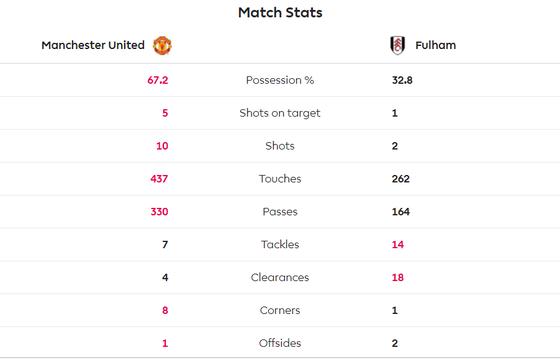 Man United - Fulham 4-1: Ashley Young và Juan Mata tỏa sáng ảnh 5
