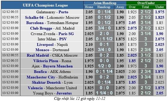 Lịch thi đấu bóng đá Champions League ngày 12-12 ảnh 3