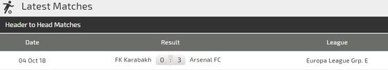 Arsenal - FK Qarabag: Dự bị lập công ảnh 1
