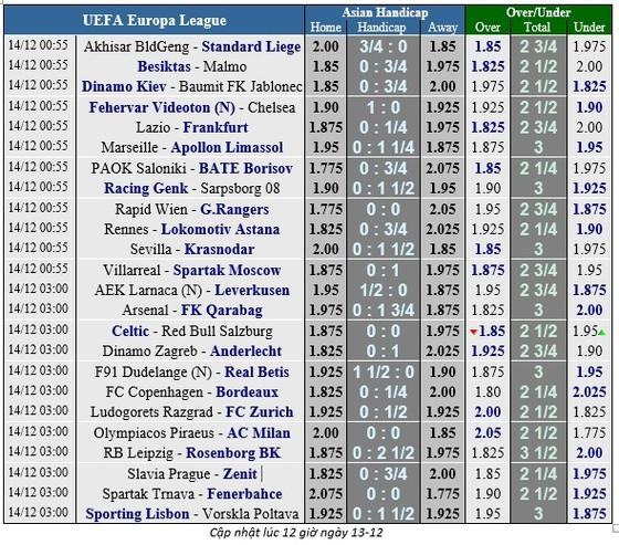 Arsenal - FK Qarabag: Dự bị lập công ảnh 4