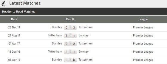 Tottenham - Burnley: Tìm vận may trên sân bóng mới ảnh 2