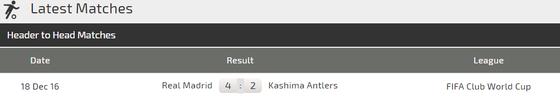 Kashima – Real Madrid: Khi Kền kền mỏi cánh ảnh 2