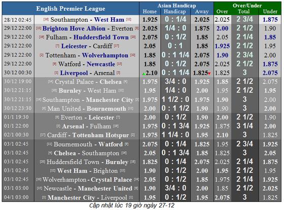 Liverpool – Arsenal: Đại chiến Anfield, Salah đọ sức Aubameyang ảnh 6