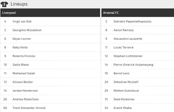 Liverpool – Arsenal: Đại chiến Anfield, Salah đọ sức Aubameyang ảnh 2
