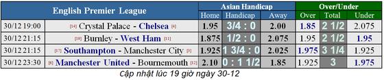 Lịch thi đấu bóng đá Ngoại hạng Anh ngày 29-12 ảnh 1