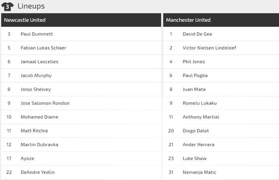 Newcastle - Manchester United: Benitez thử tài Solskjaer ảnh 3