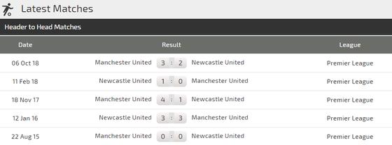 Newcastle - Manchester United: Benitez thử tài Solskjaer ảnh 4