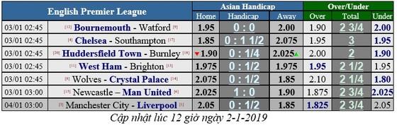 Chelsea - Southampton: Hazard giải mã Southampton ảnh 2