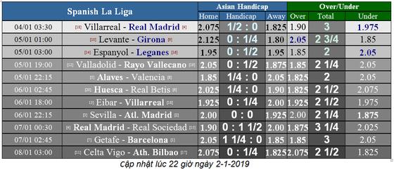 Lịch thi đấu vòng 17-18 La Liga ảnh 7