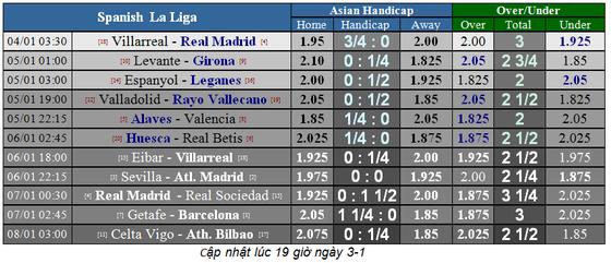 Lịch thi đấu vòng 17-18 La Liga ảnh 6